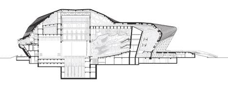 Guangzhou Opera House Cross Section Misfits Architecture