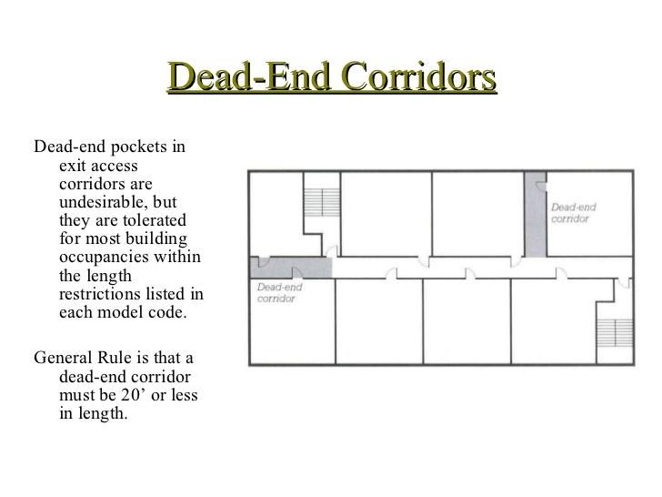 Egress Florida Building Code